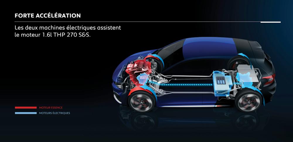 308-r-hybrid-technique